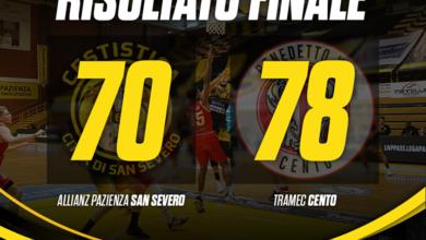 Photo of Basket: Cento espugna San Severo, la Cestistica perde 70-78