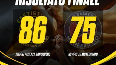 Photo of Basket: l'Allianz San Severo ritrova la vittoria, la Novipiù JB Monferrato perde 86-75