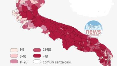 Photo of COVID: Al 13,46% il tasso di positività in Puglia – oggi 19 morti e 1418 positivi