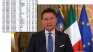 Photo of SAN SEVERO: Quasi mezzo milione di euro per chi è in difficoltà – il denaro che mette a disposizione il Governo