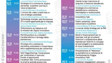 Photo of Foggia: Tutto pronto per l'inaugurazione di Spazio Innovazione Confcommercio Foggia.